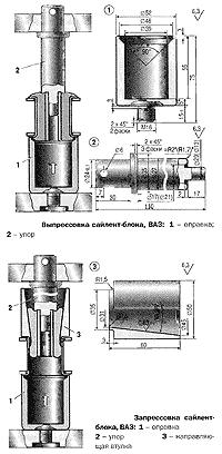 Чертежи оправок для замены сайлент-блока заднего амортизатора на классике
