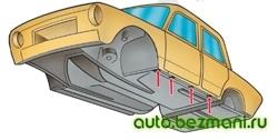 Дренажные отверстия порогов ВАЗ-2101