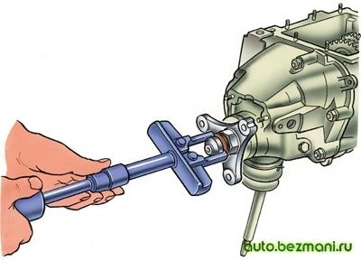снятие центрирующего кольца эластичной муфты карданного вала
