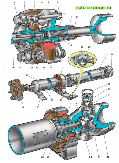 Карданная передача ВАЗ-2101