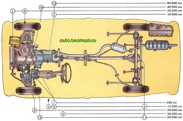 Схема смазки ВАЗ-2101 - ВАЗ-2107