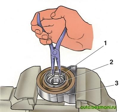 Снятие стопорного кольца для разборки промежуточной опоры