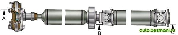 Схема динамической балансировки карданной передачи