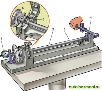 Проверка усилия, с которым выпрессовывается запорное кольцо подшипника полуоси, с помощью приспособления А.95601/R и динамометрического ключа