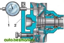 Замер осевого люфта полуоси со снятым колесом и тормозным барабаном на ВАЗ-2101