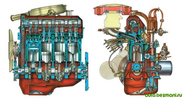 Продольный и поперечный разрез двигателя 2101