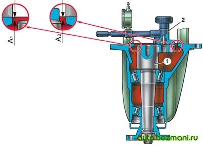 Схема снятия замеров для определения толщины регулировочного кольца ведущей шестерни