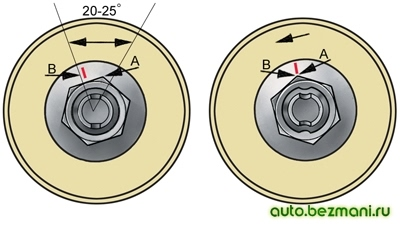 Схема регулировки подшипников ступицы переднего колеса