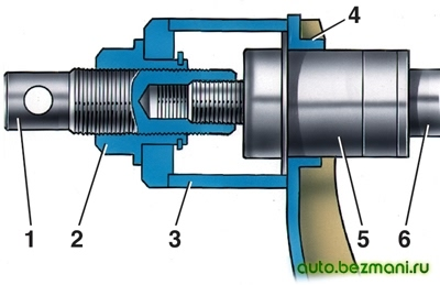 Замена резинометаллических шарниров нижних рычагов ВАЗ-2101