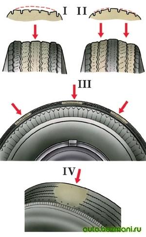 Виды износа шин при ненормальном давлении воздуха в шинах, большом дисбалансе колес или интенсивном торможении