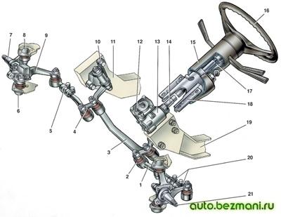 Рулевое управление ВАЗ-2101