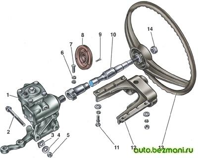 Детали рулевого управления ВАЗ-2101