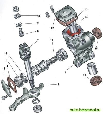 Детали редуктора рулевого механизма