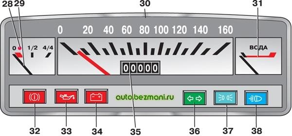 подрулевые переключатели ВАЗ-2101, ВАЗ-21011, ВАЗ-2102