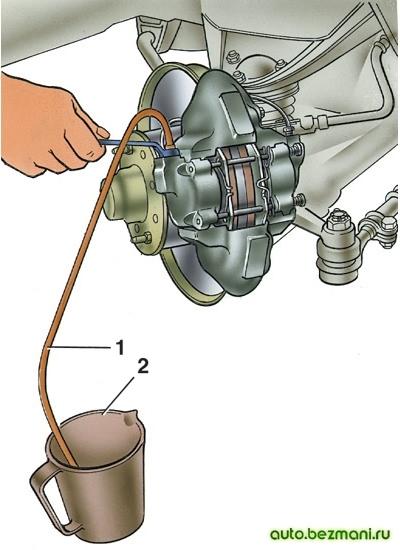 Прокачивание тормозной системы