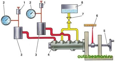 Схема проверки герметичности главного цилиндра