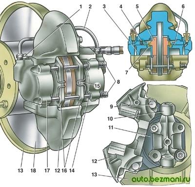 Тормозной механизм переднего колеса ВАЗ-2101