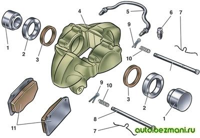 Детали суппорта тормозного механизма переднего колеса