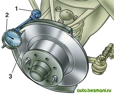 Проверка осевого биения тормозного диска