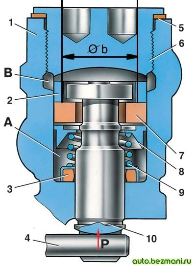 Регулятор давления задних тормозов в нерабочем положении