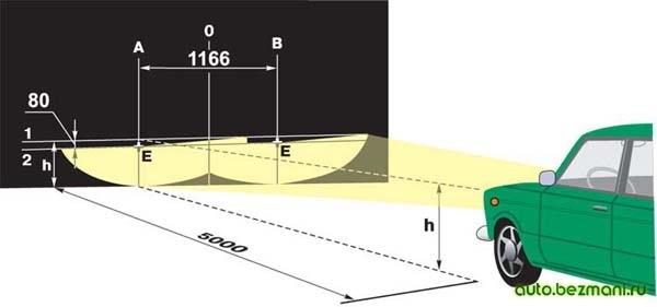 Схема регулировки света фар ВАЗ-2101