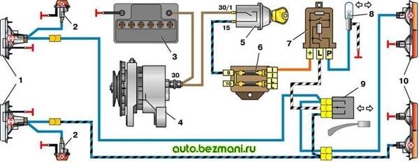Схема включения указателей поворота ВАЗ-2101, ВАЗ-2102