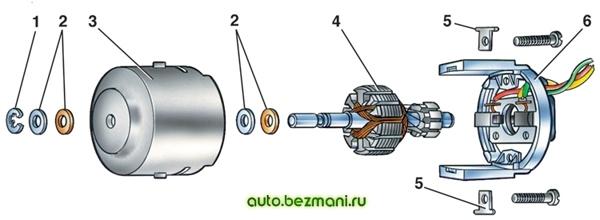 Детали электродвигателя отопителя отопителя