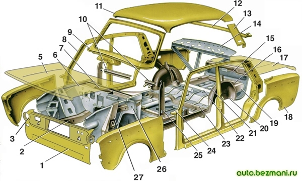 Детали кузова ВАЗ-2101