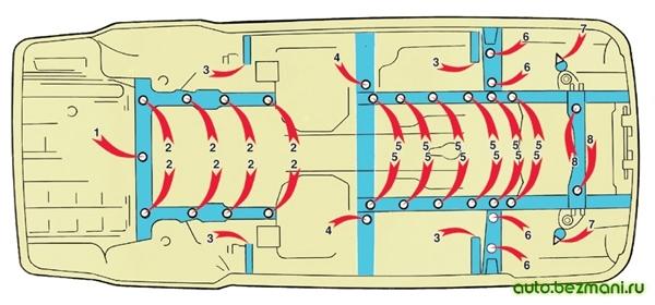 Скрытые полости кузова ВАЗ-2101 - ВАЗ-2107 (вид снизу)