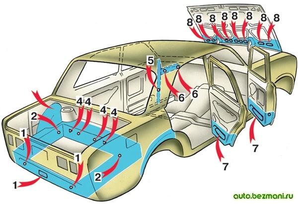 Скрытые полости кузова ВАЗ-2101 - ВАЗ-2107 (вид справа)
