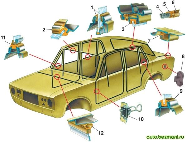Резиновые уплотнители кузова ВАЗ-2101
