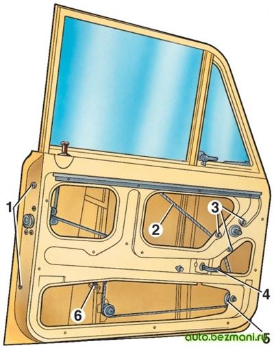 Разборка двери ВАЗ-2101