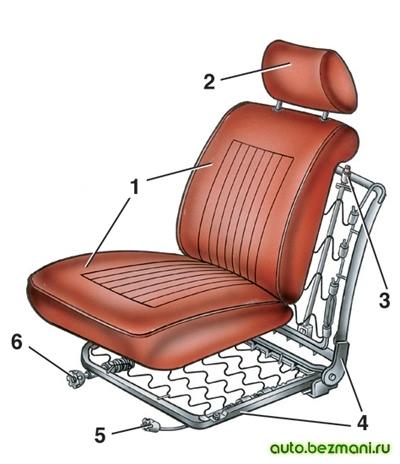 Переднее сиденье ВАЗ-2101
