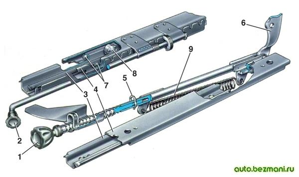 Механизмы регулировки переднего сиденья ВАЗ-2101