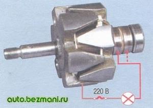 Проверка замыкания обмотки на корпус генератора