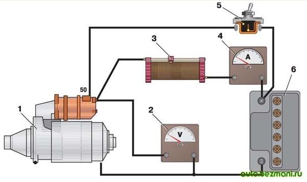Схема соединений для проверки стартера на стенде