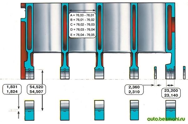 Основные размеры блока цилиндров
