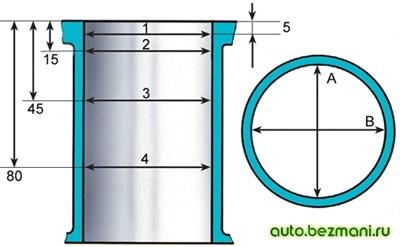 Схема измерения цилиндров