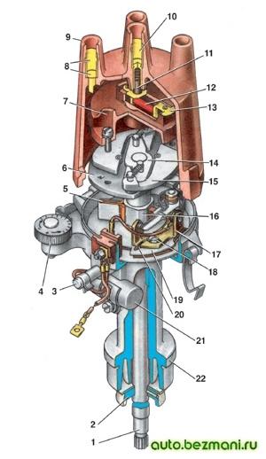 Распределитель зажигания Р-125
