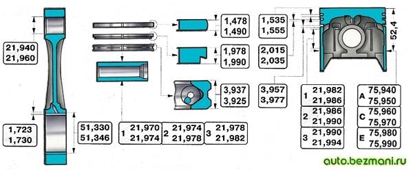 Основные размеры поршня, шатуна, поршневого пальца и поршневых колец двигателя 2101