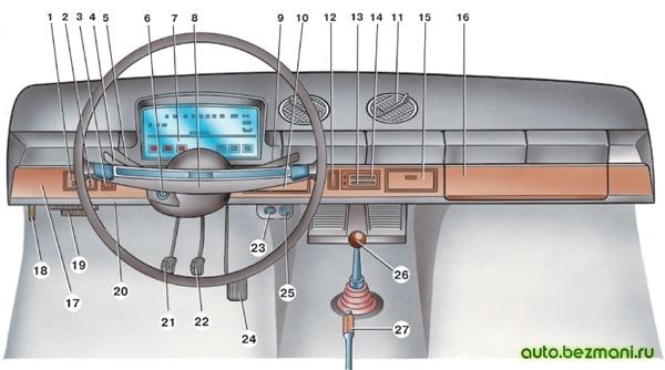 органы управления ВАЗ-2101, ВАЗ-21011, ВАЗ-2102