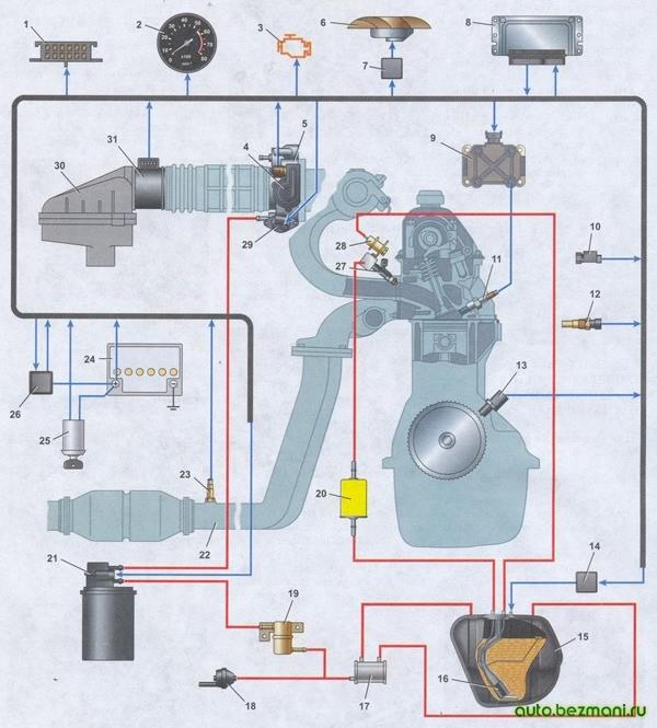 диагностический разъем; 2. Элементы системы управления двигателем.
