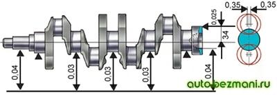 Допустимые биения основных поверхностей коленчатого вала