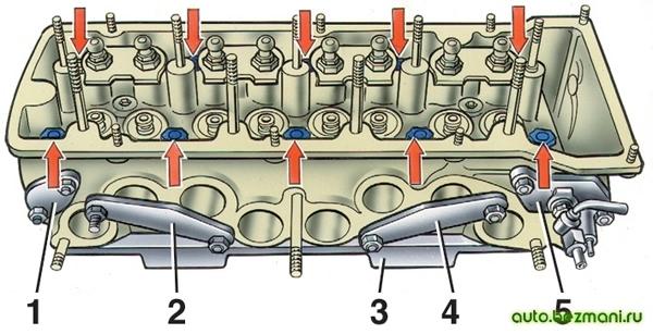 Проверка герметичности головки цилиндров на приспособлении А.60334