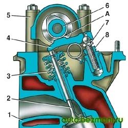 Разрез головки цилиндров по выпускному клапану