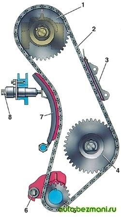Схема механизма привода распределительного вала и вспомогательных органов