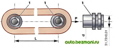 Схема проверки износа (вытяжки) цепи