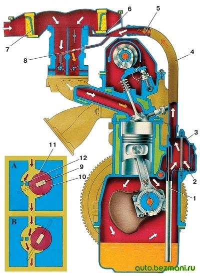 Схема вентиляции картера двигателя 2101