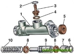 Детали главного цилиндра