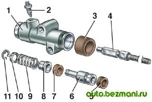 Детали цилиндра привода выключения сцепления (рабочего цилиндра)